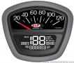 Rev Counter/Speedometer
